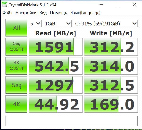 SSD тест