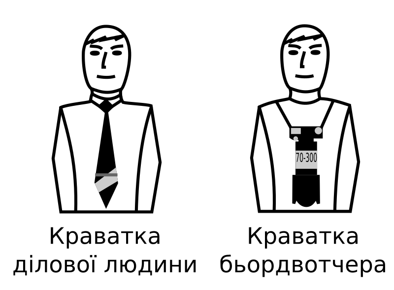 Краватка бьордвотчера