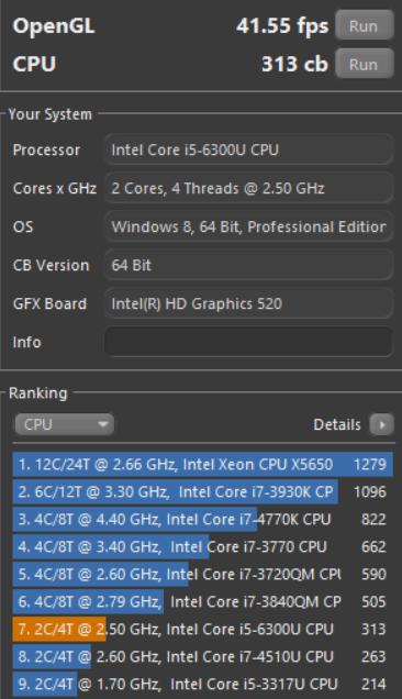 Продуктивність процесора