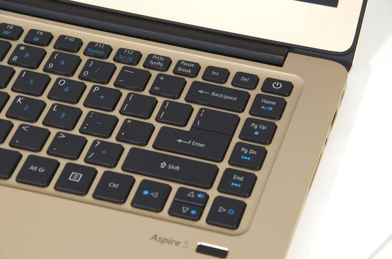 Праві клавіші